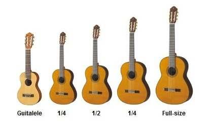 Yamaha Guitarlele GL1