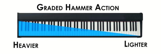 Piano điện Yamaha YDB162