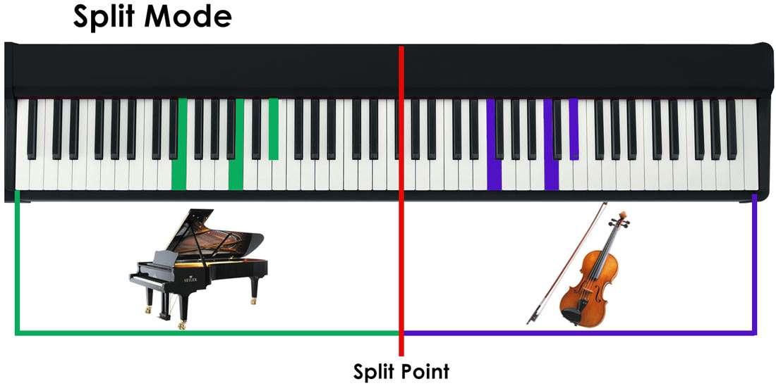 piano-dien-yamaha-p115-4